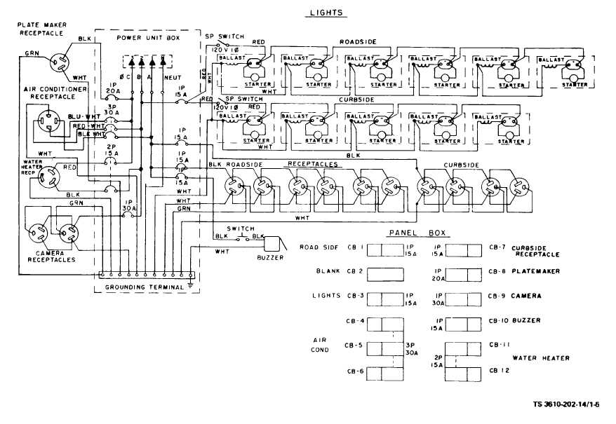 goodman air handler thermostat wiring diagram images wiring diagram for goodman ac unit wiring diagrams and schematics