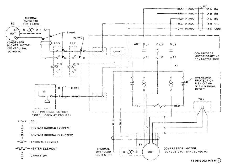 TM 10 3610 202 14_21_1 home hvac wiring diagram diagram wiring diagrams for diy car repairs heating and air conditioning wiring diagrams at love-stories.co