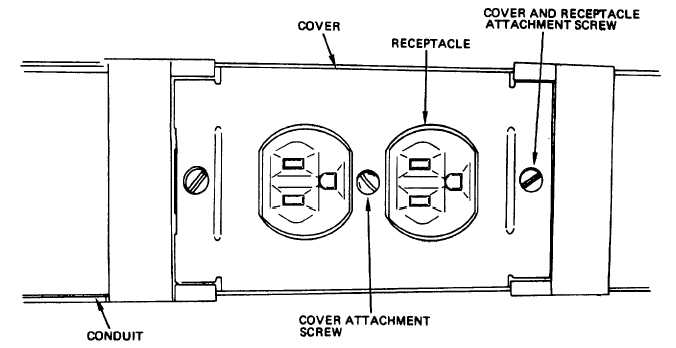 section xxi  maintenance of equipment receptacles