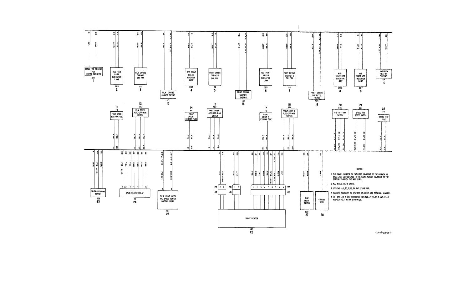 TM 11 6780 225 350135im figure 5 2 film and print drier and space heater control panel space heater wiring diagram at gsmx.co