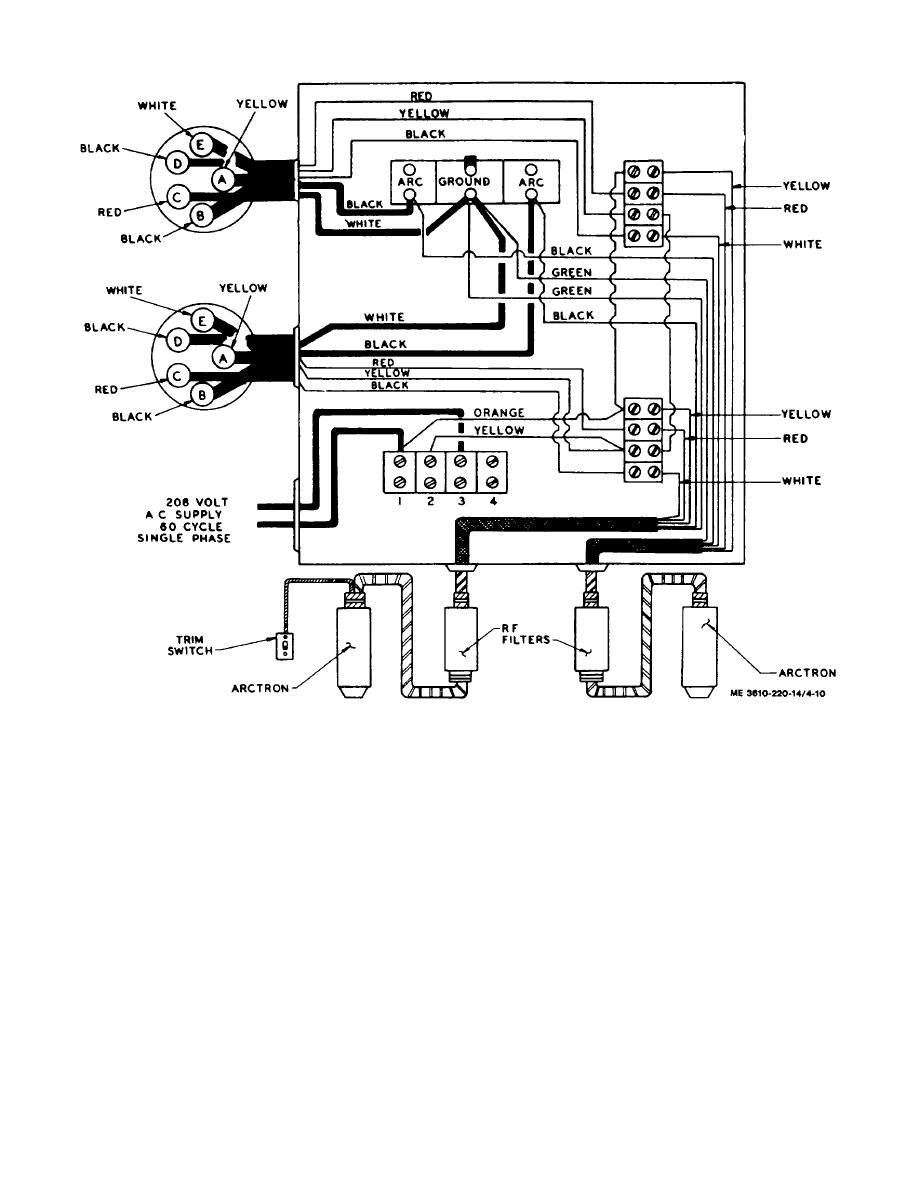 wiring a 220 plug diagram